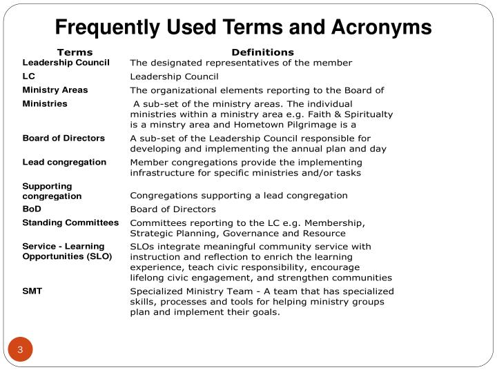 Frequently Used Terms and Acronyms
