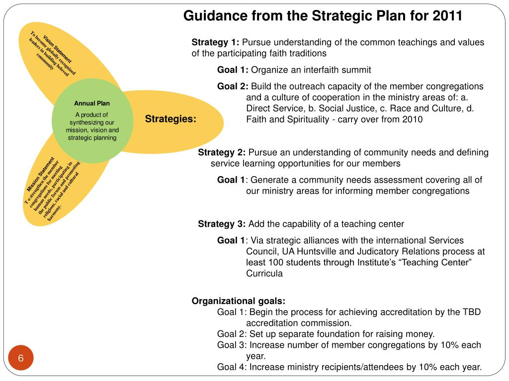 Guidance from the Strategic Plan for 2011