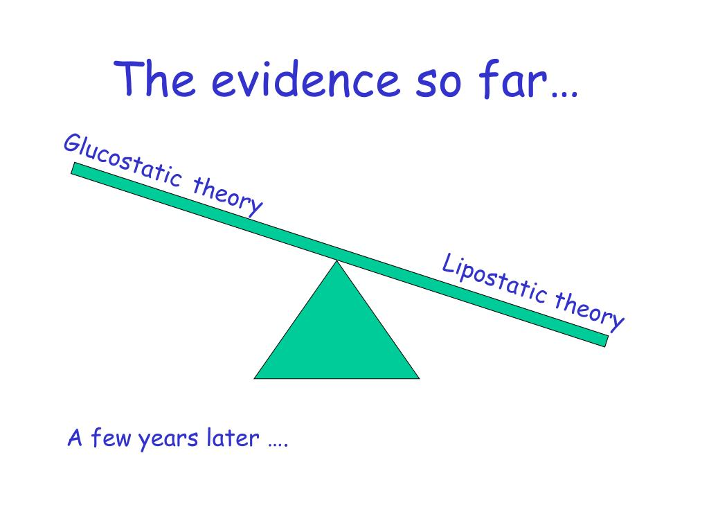 The evidence so far…