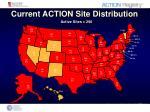 current action site distribution