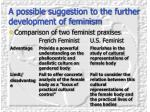 a possible suggestion to the further development of feminism
