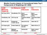 muslim country islamic conventional index top 5 components weightings q1 20081
