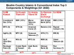muslim country islamic conventional index top 5 components weightings q1 20082