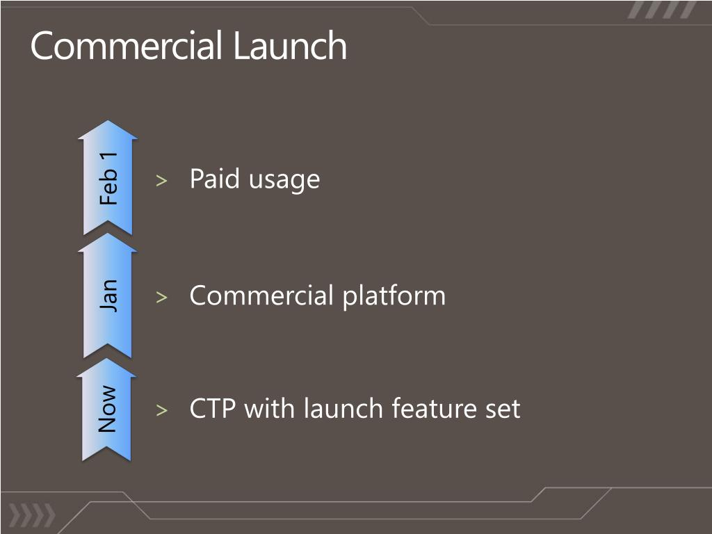 CTP with launch feature set