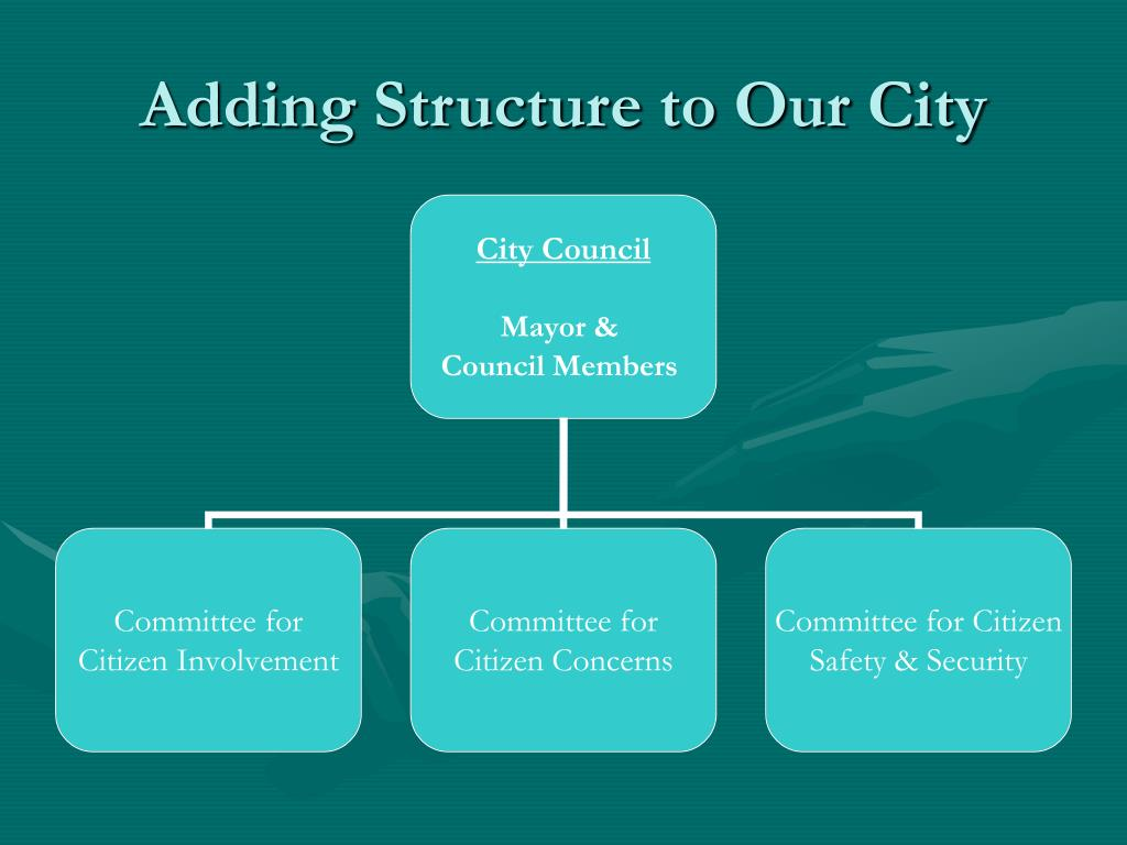 Adding Structure to Our City
