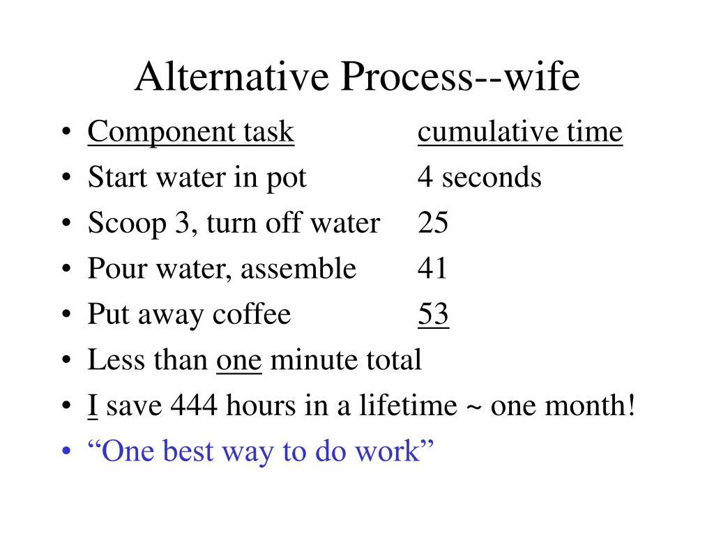Alternative Process--wife