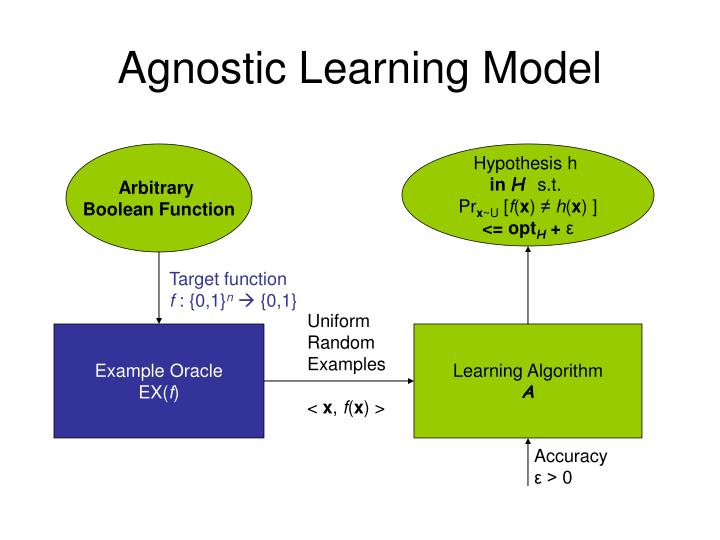 Agnostic Learning Model