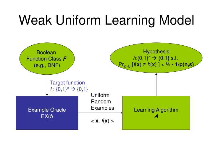 Weak Uniform Learning Model
