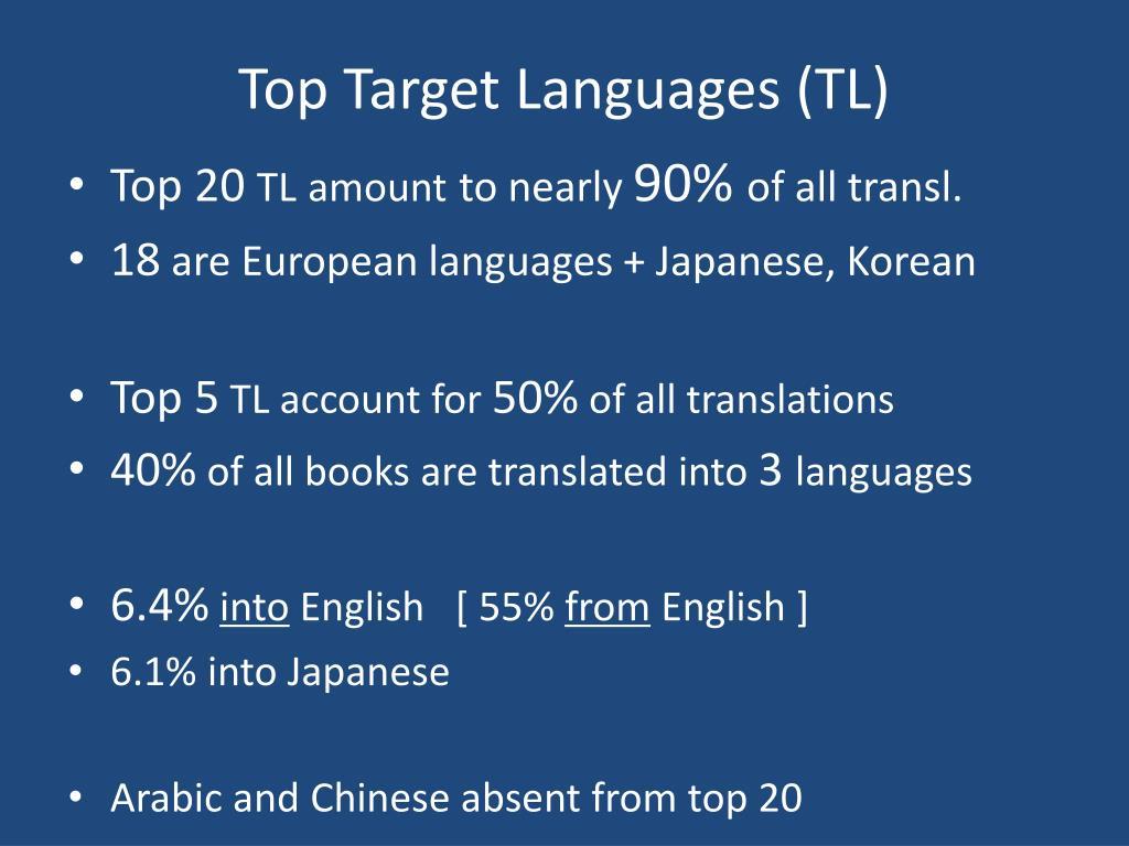 Top Target Languages (TL)