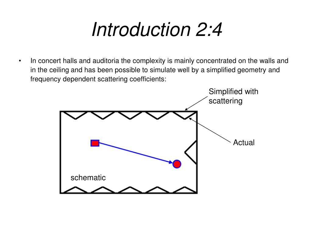 Introduction 2:4