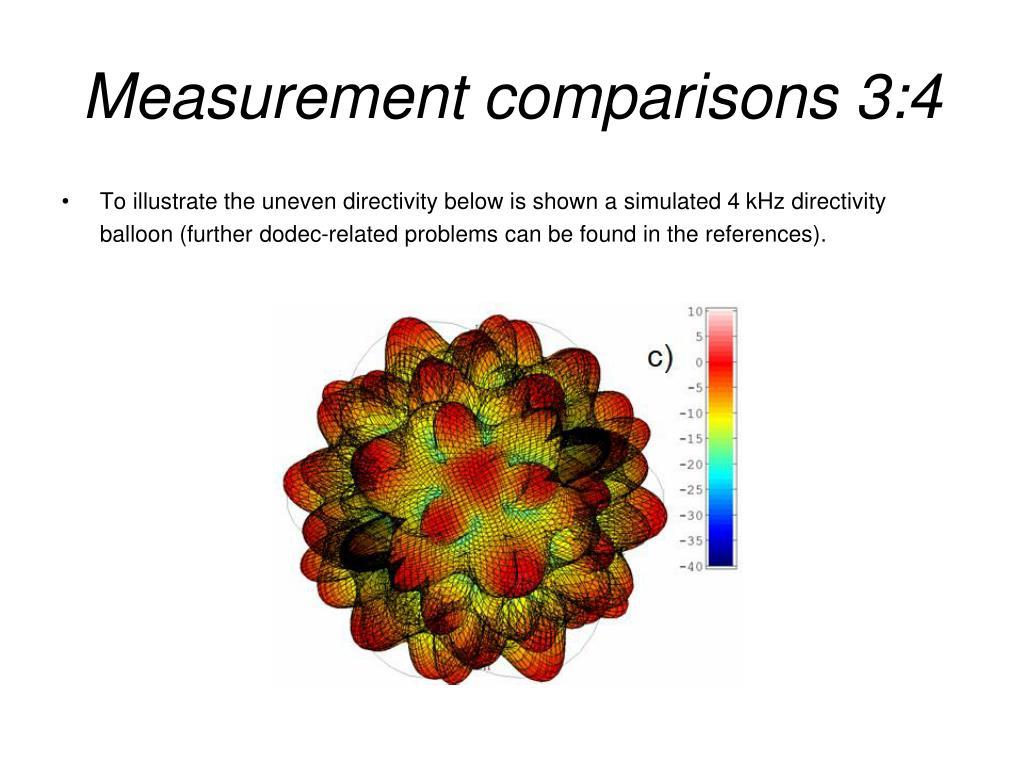 Measurement comparisons 3:4