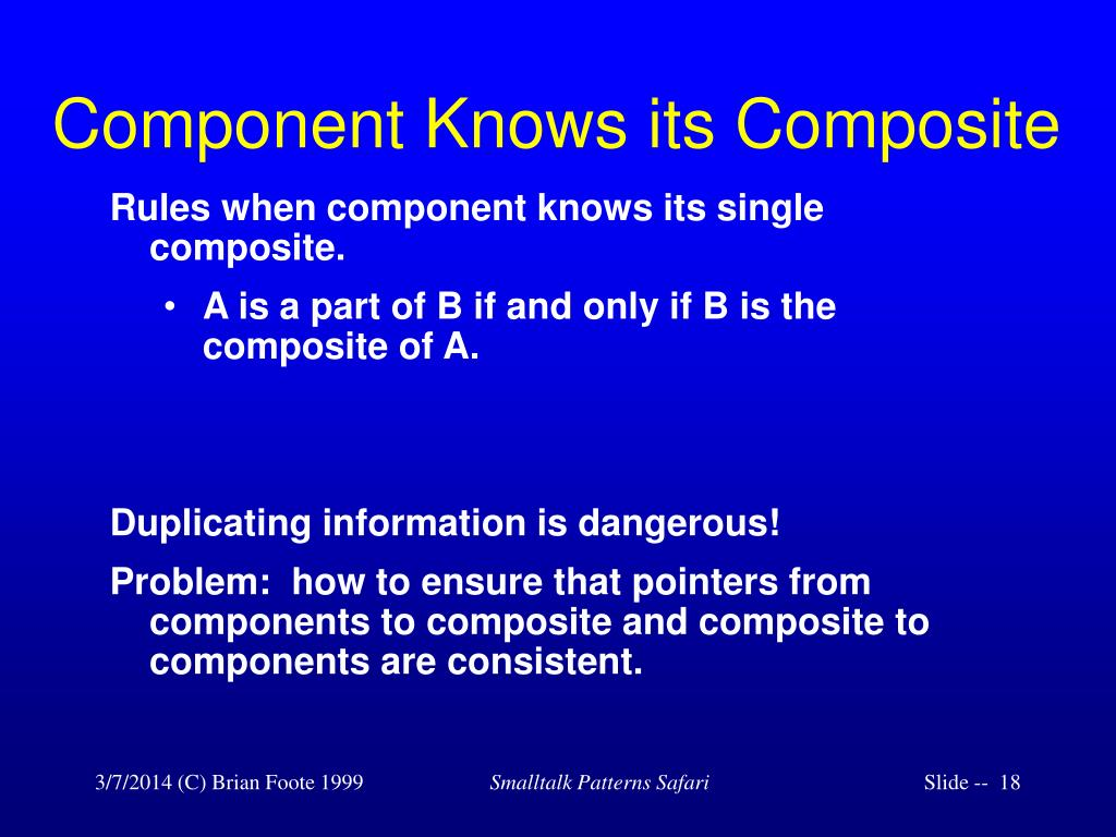 Component Knows its Composite