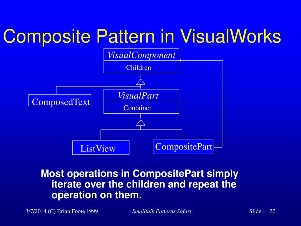 Composite Pattern in VisualWorks