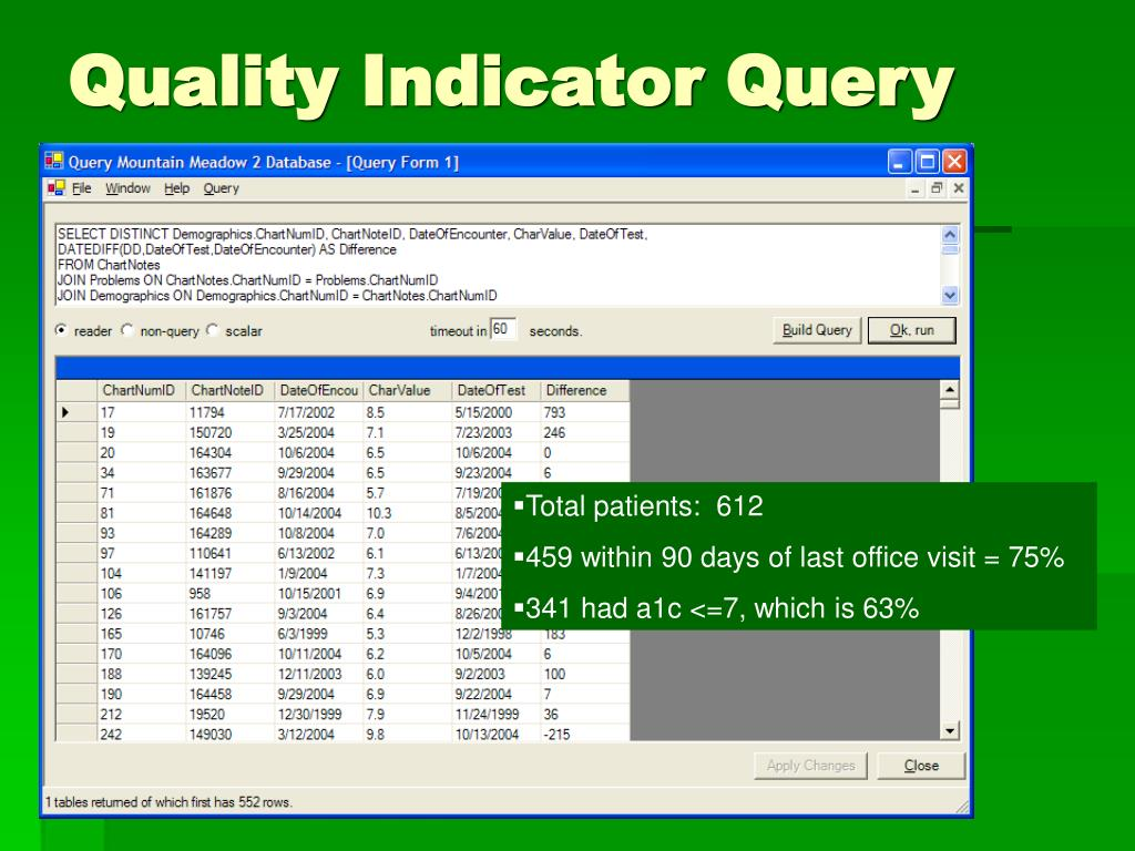 Quality Indicator Query