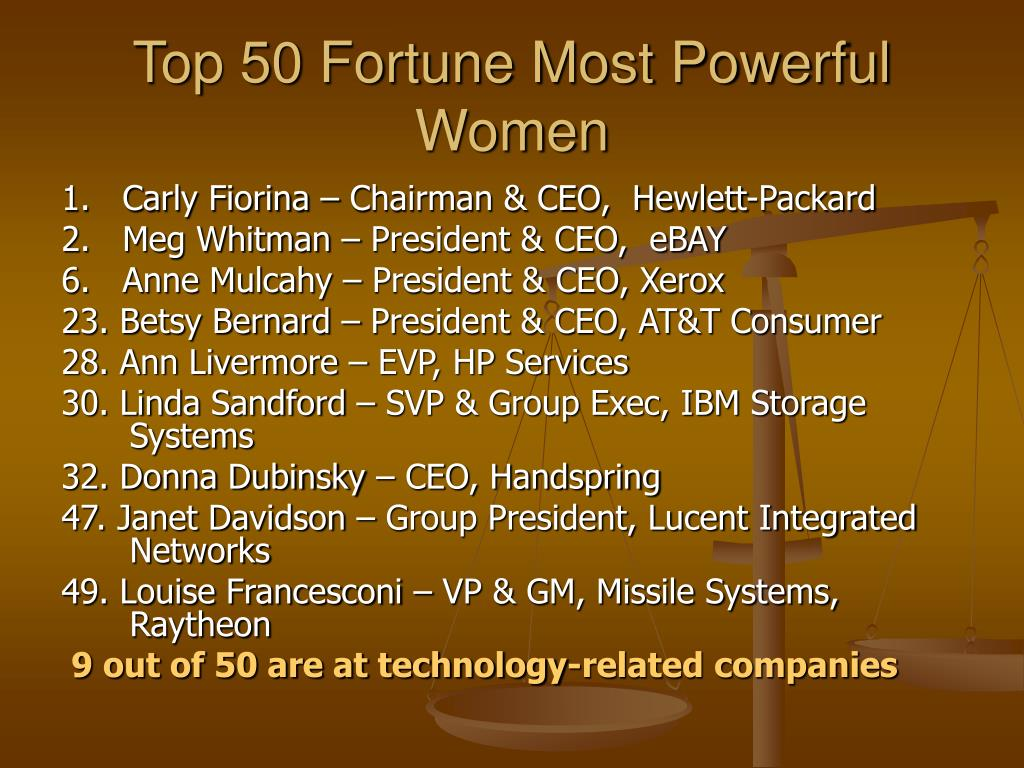 Top 50 Fortune Most Powerful Women
