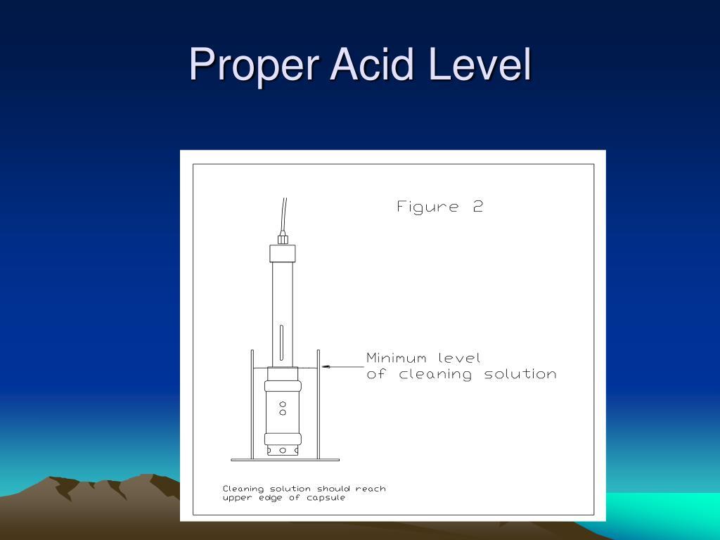 Proper Acid Level