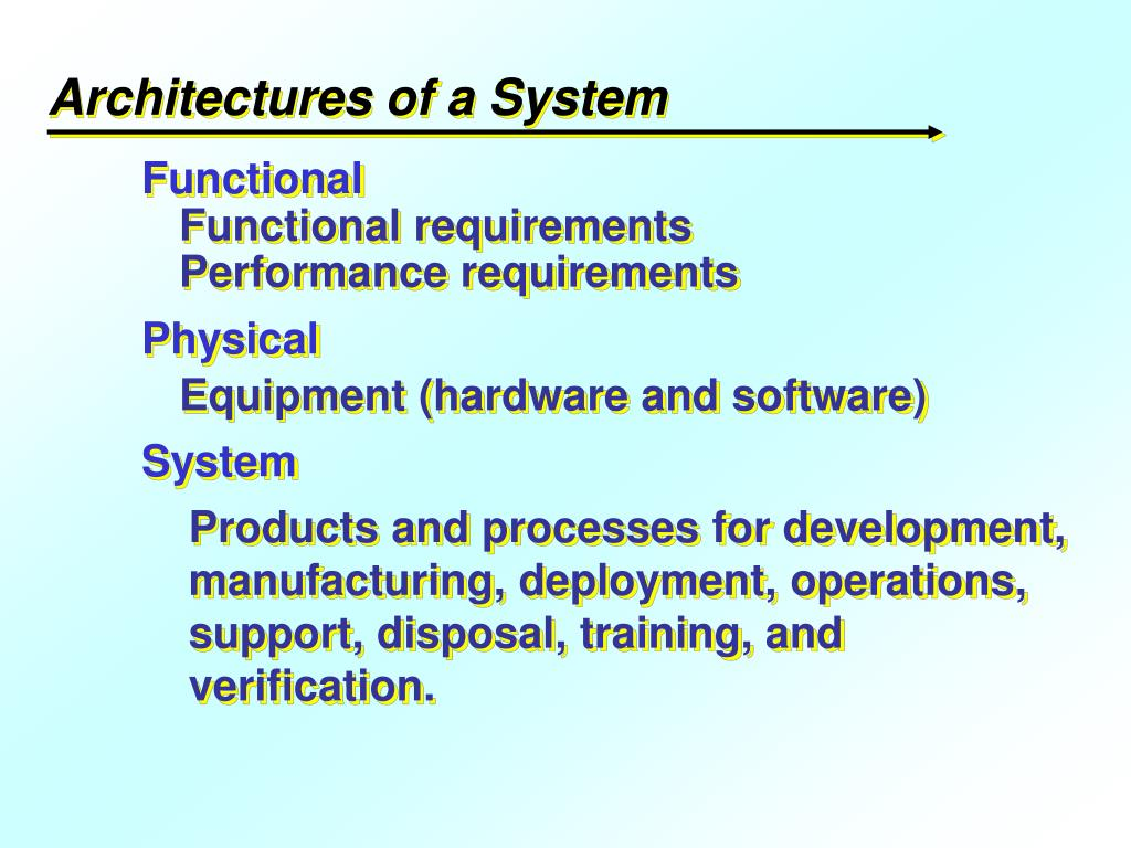 Architectures of a System