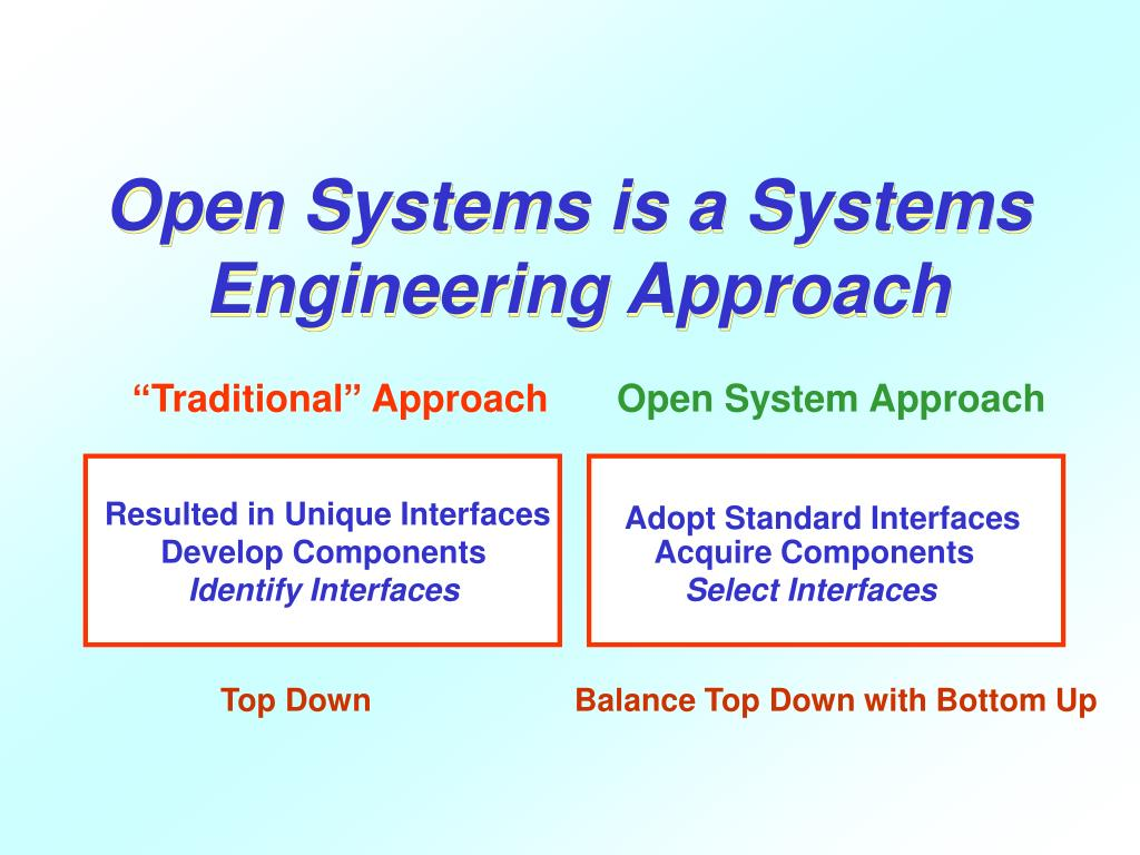 Open Systems is a Systems