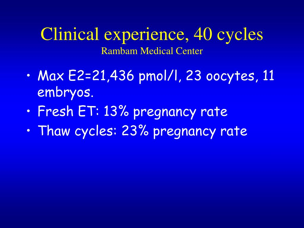 Clinical experience, 40 cycles