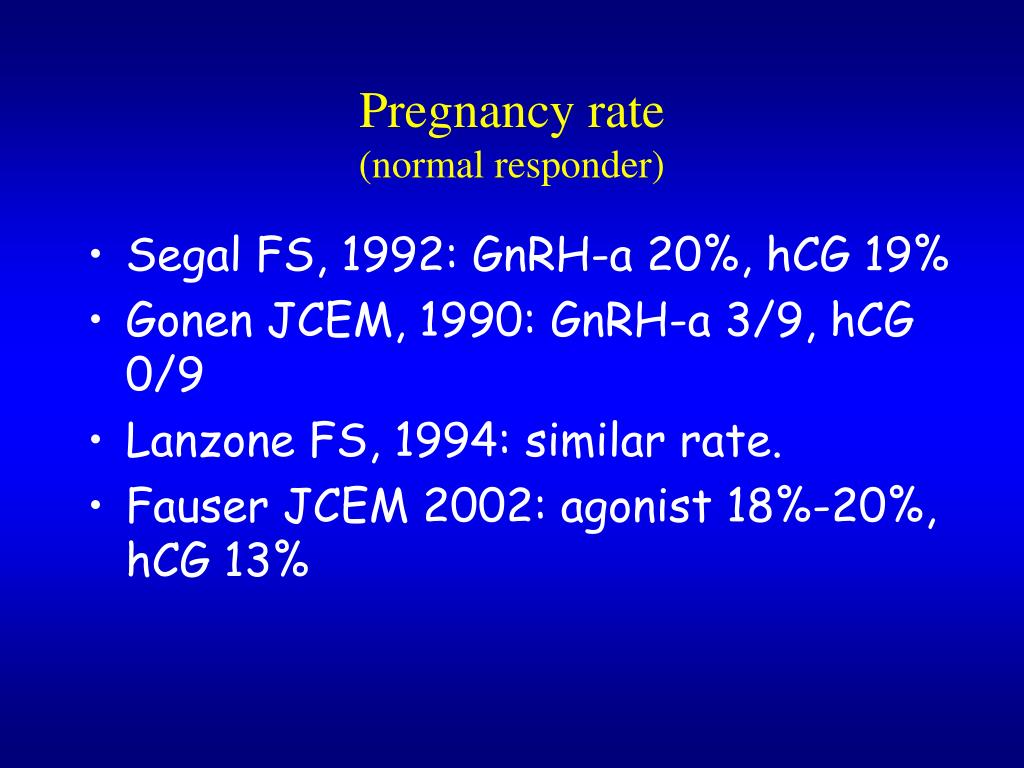 Pregnancy rate