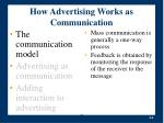how advertising works as communication
