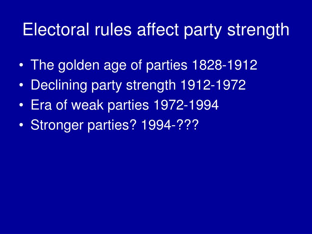 Electoral rules affect party strength