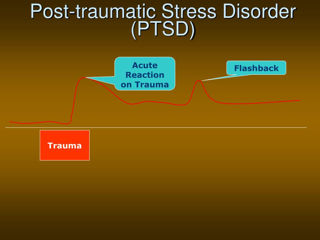 Acute Reaction on Trauma
