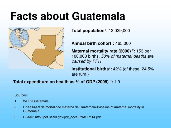 Facts about guatemala