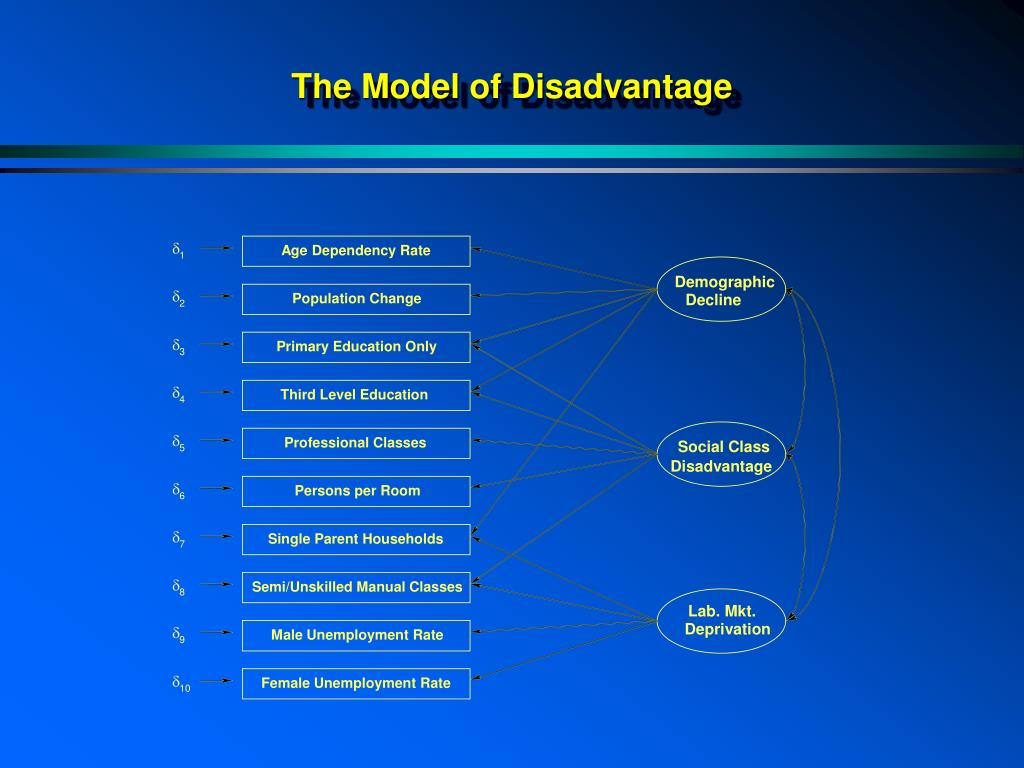The Model of Disadvantage