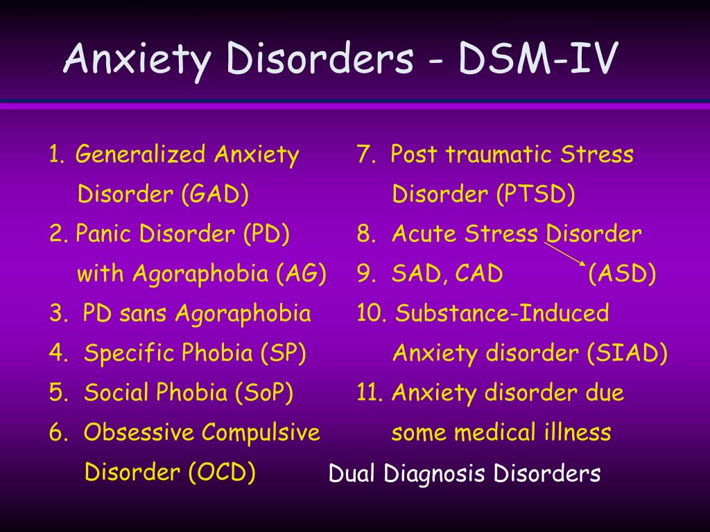 Anxiety Disorders - DSM-IV