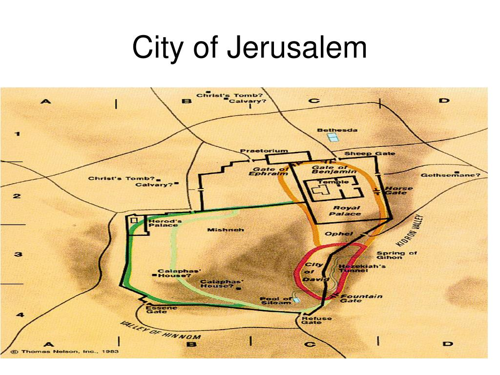 City of Jerusalem