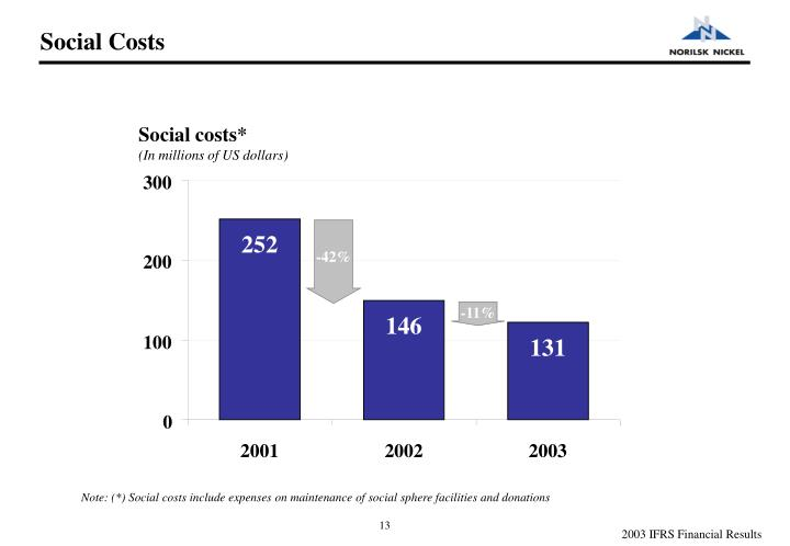 Social Costs