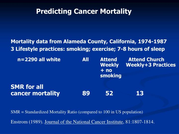 Predicting Cancer Mortality