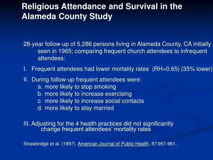 Religious Attendance and Survival in the