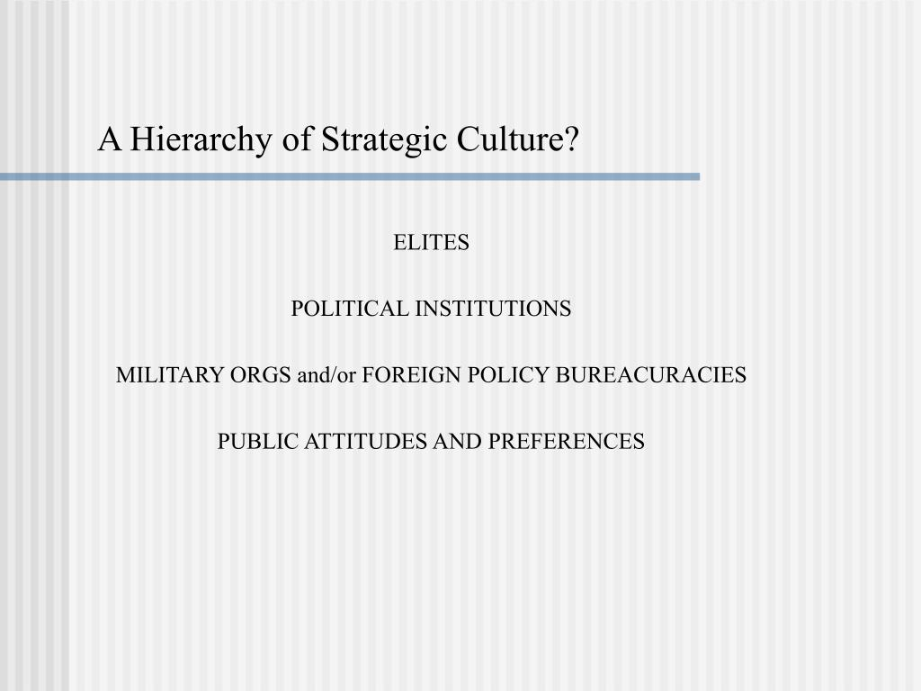 A Hierarchy of Strategic Culture?