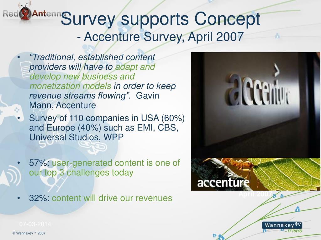 Survey supports Concept