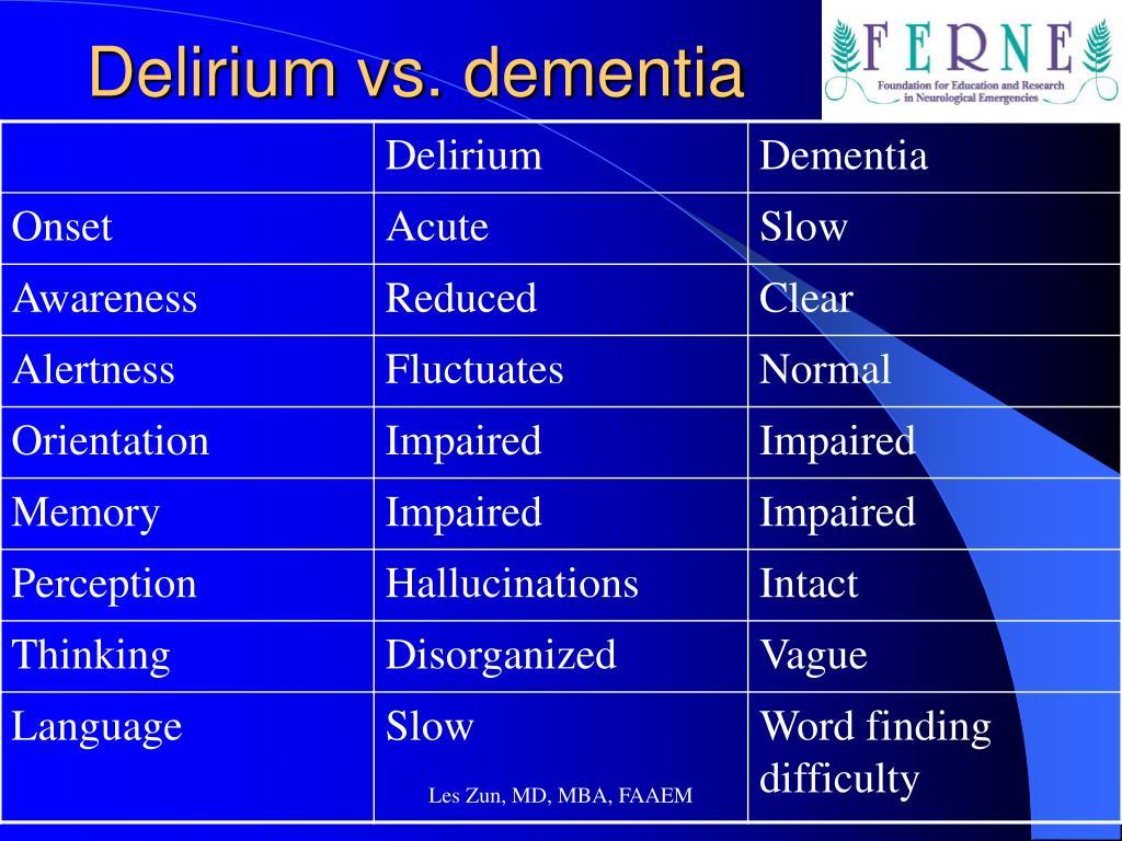 Delirium vs. dementia
