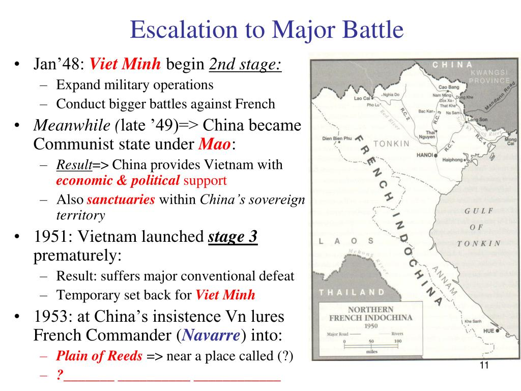 Escalation to Major Battle