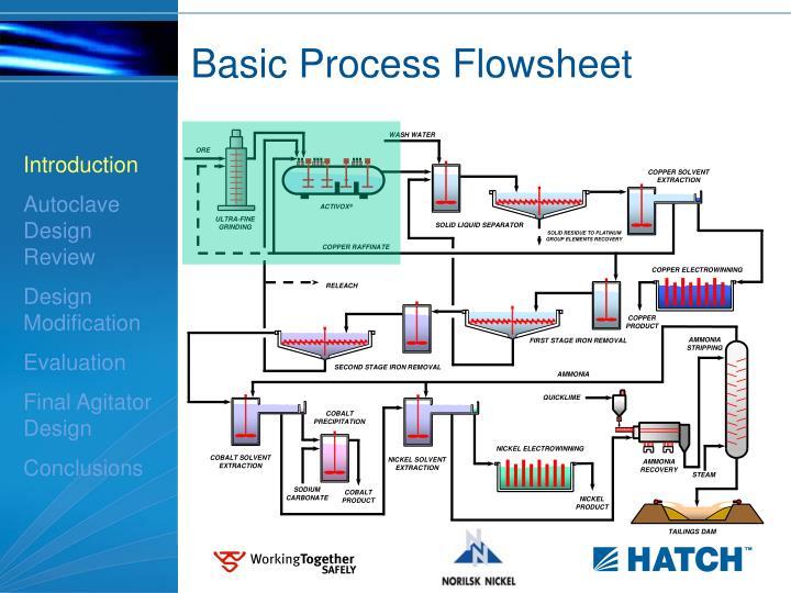 Basic Process Flowsheet