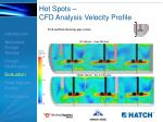 hot spots cfd analysis velocity profile
