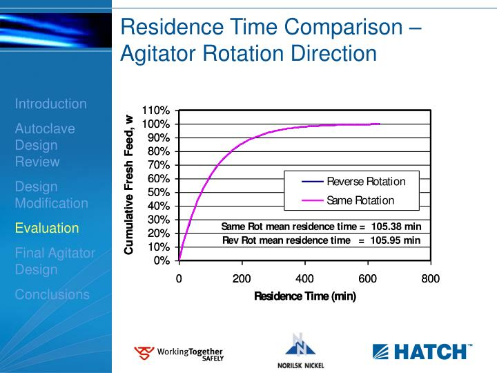Residence Time Comparison –