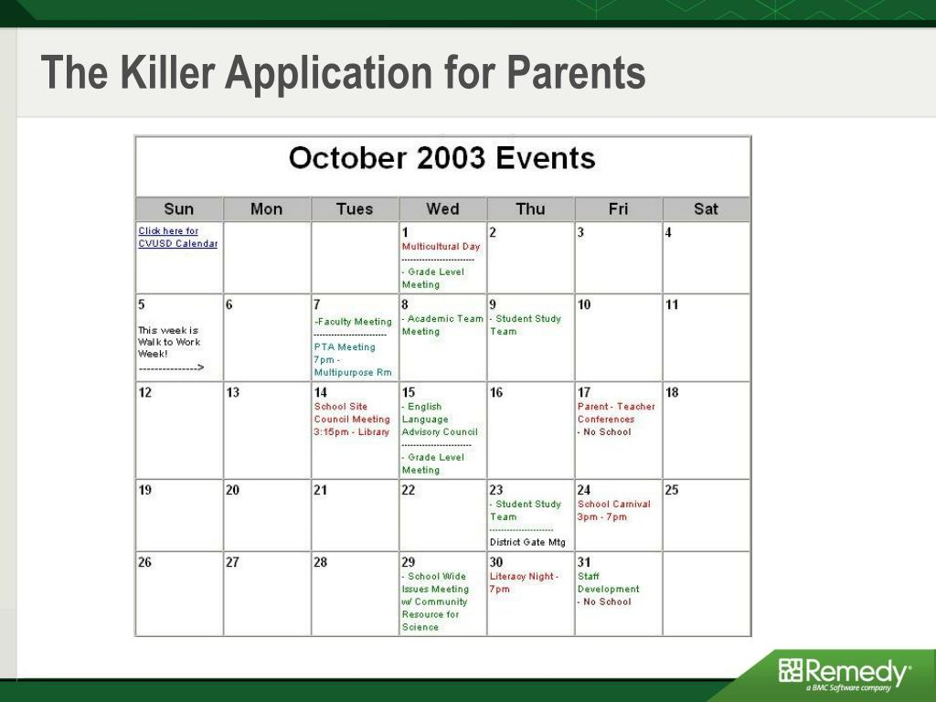 The Killer Application for Parents