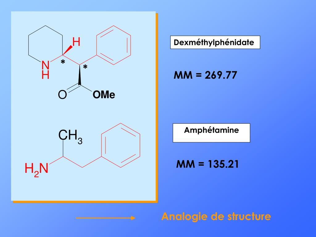 Dexméthylphénidate