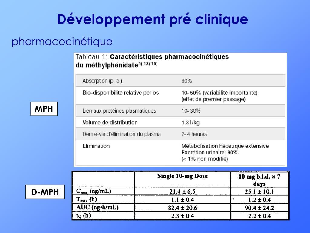 Développement pré clinique