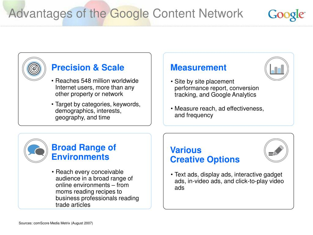 Advantages of the Google Content Network