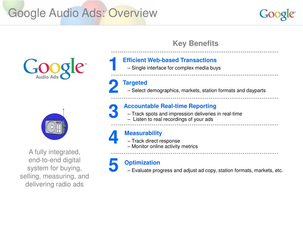 Google Audio Ads: Overview