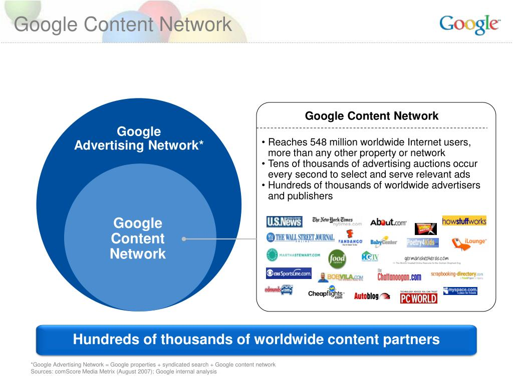 Google Content Network