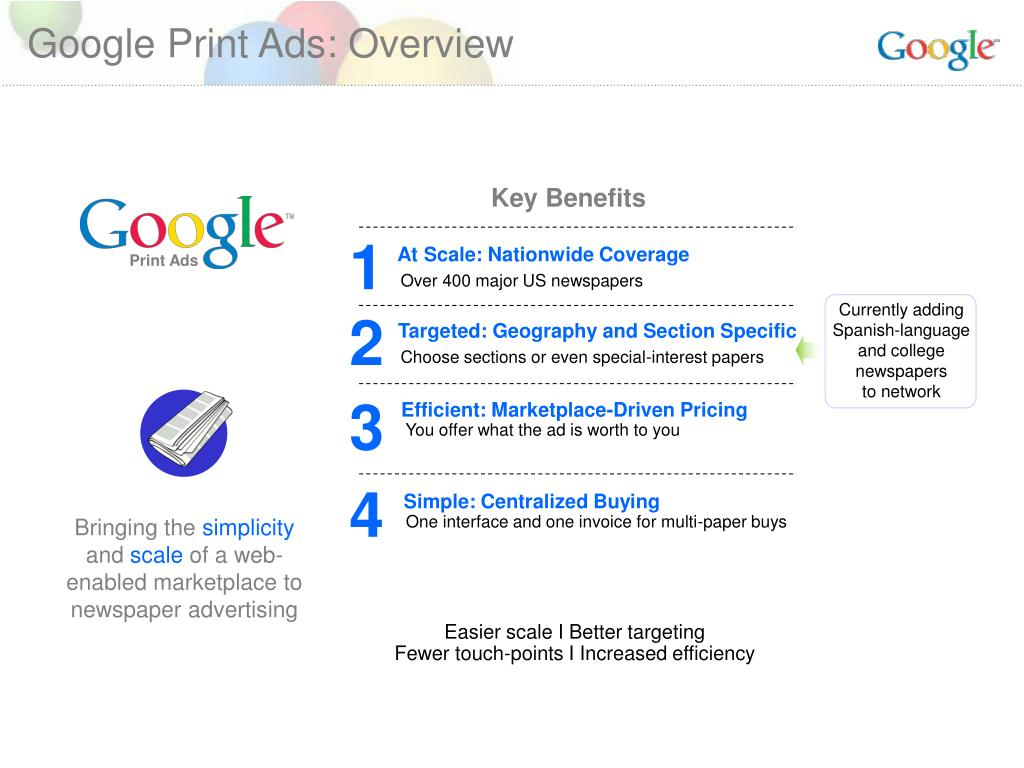Google Print Ads: Overview