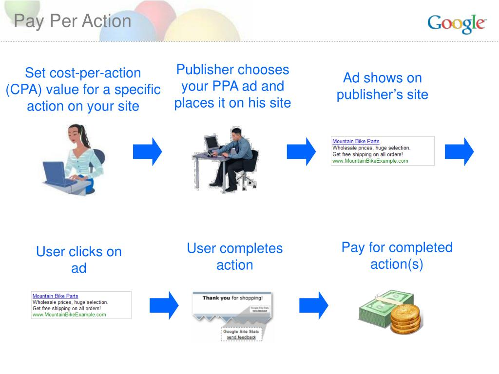 Pay Per Action