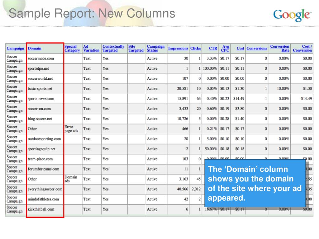 Sample Report: New Columns
